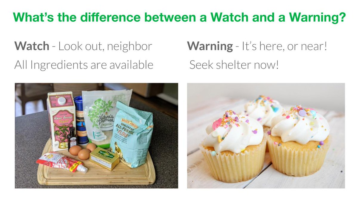 #EMGTwitter #SMEM #gsmchat neighbors, any feedback on this graphic I'm developing based off @wxbrad's awesome #cupecake #severeweather watch and warning explanation?  I plan on including it in our upcoming #NextdoorGov Spring & Summer Safety Engagement Campaign.  Thanks!
