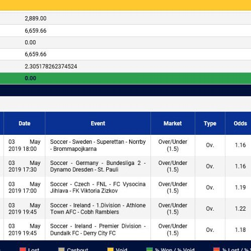 2ODDS tagged Tweets and Downloader | Twipu