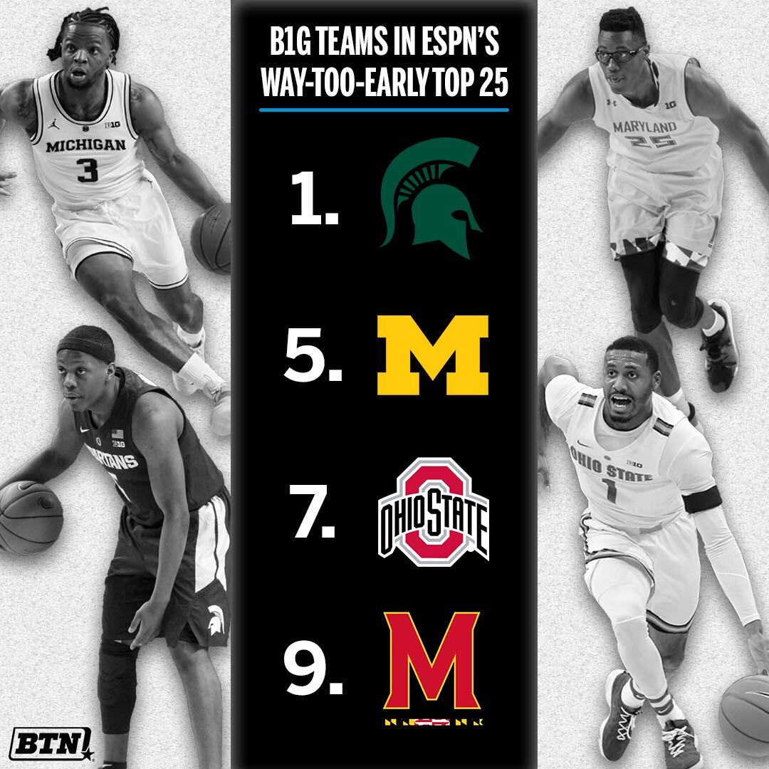 In this EARLY 🏀 Top 25 poll, the B1G dominates the Top 10. Who else should have made the cut? 🧐