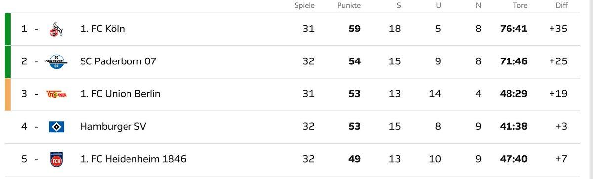 The Bundesliga Thread (18/19) - Page 29 D5uTfaYWwAAoS0Z