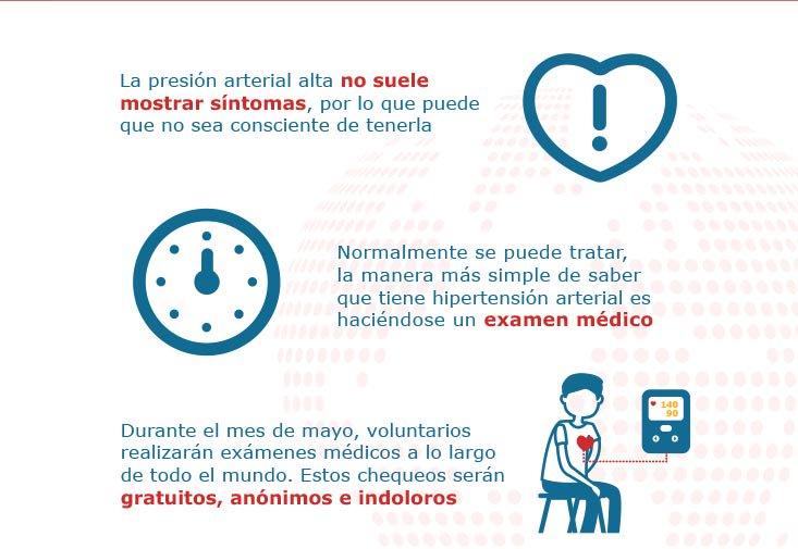 Síntomas de la presión arterial en telugu