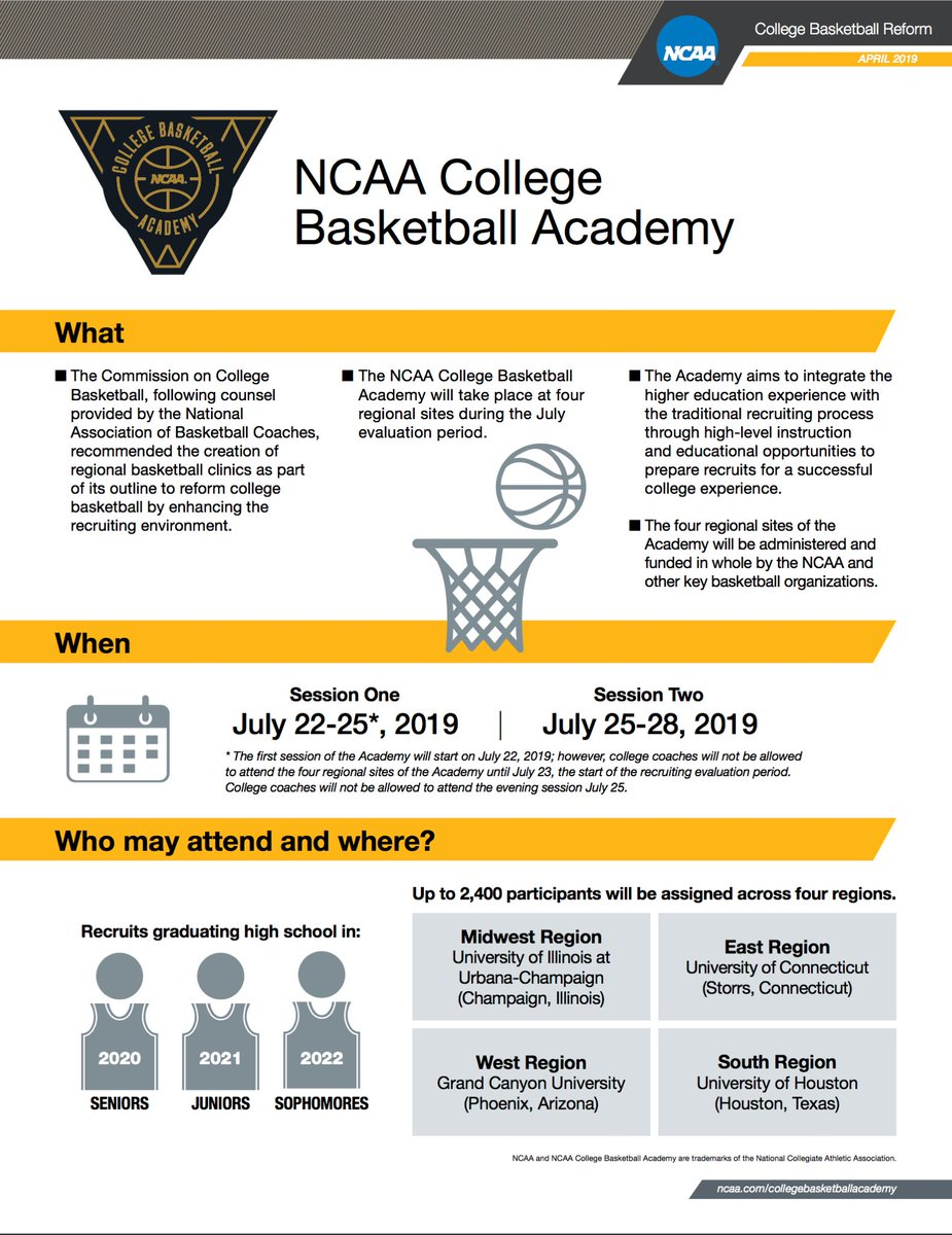Information about the NCAA College Basketball Academy from July 22-28, 2019. It is the only event college coaches can attend. Nominate yourself today! Please Retweet!
