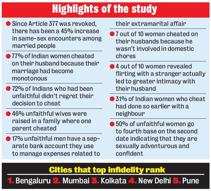 homo dating Kolkata