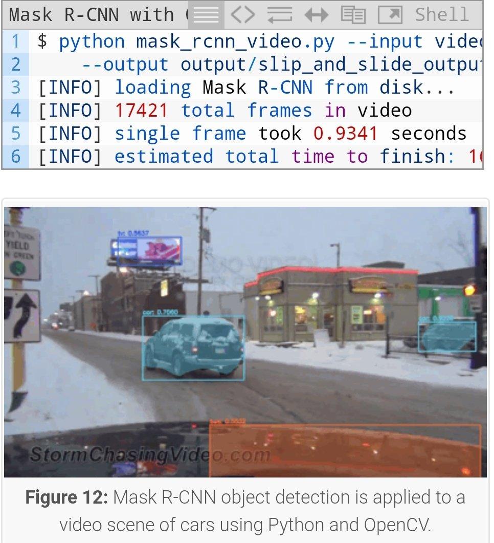 Opencv Mask Image Python