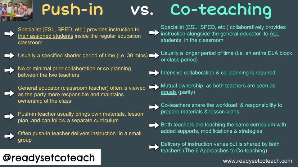 Push-in 🆚 Co-teaching 👥🤔💡 (by @readysetcoteach) #edchat #education #edtech #elearning #k12
