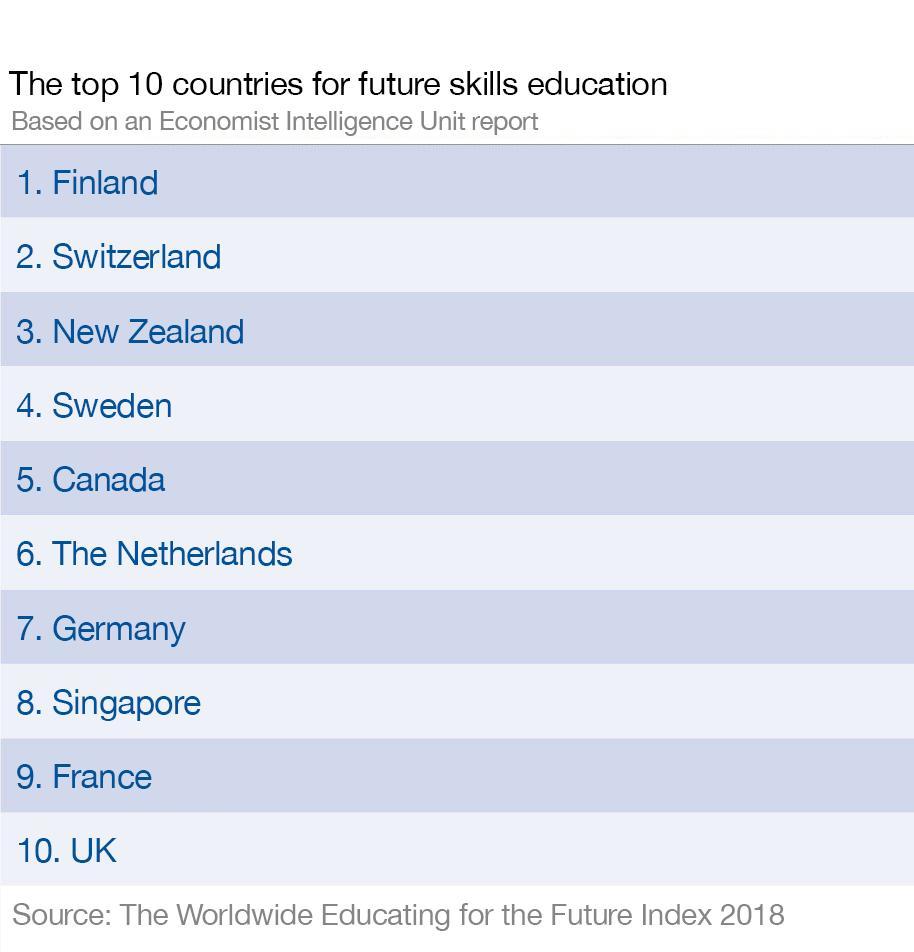 World Economic Forum's photo on New Zealand
