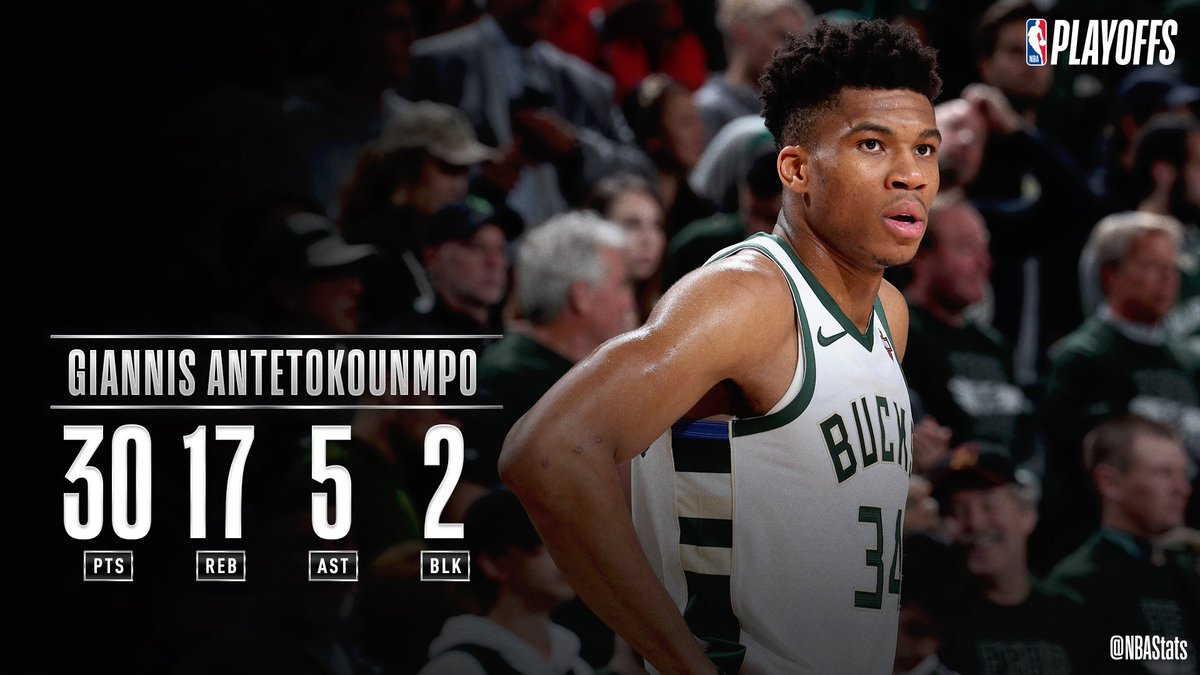 Giannis Antetokounmpo becomes the 2nd player in @Bucks franchise history with at least 25 points, 15 rebounds, and 5 assists in a postseason game, joining Kareem Abdul-Jabbar (10 games). #SAPStatLineOfTheNight <br>http://pic.twitter.com/IjHWxRJqLP