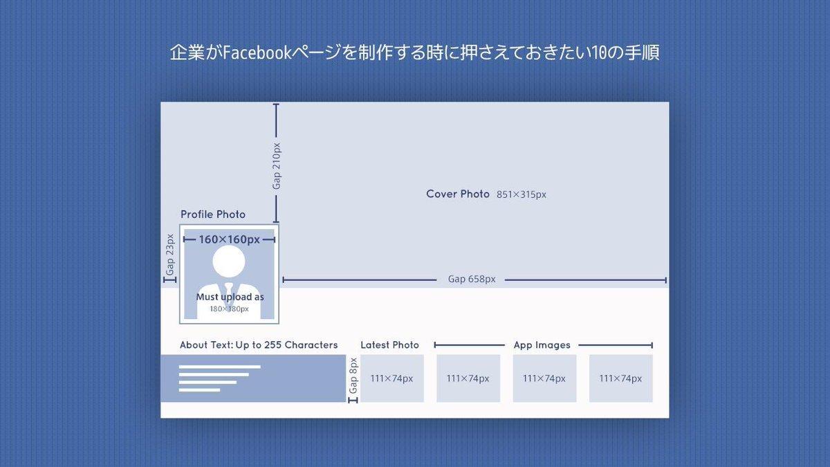 【人気記事】【2018年最新版】企業がFacebookページを制作する時に押さえておきたい10の手順