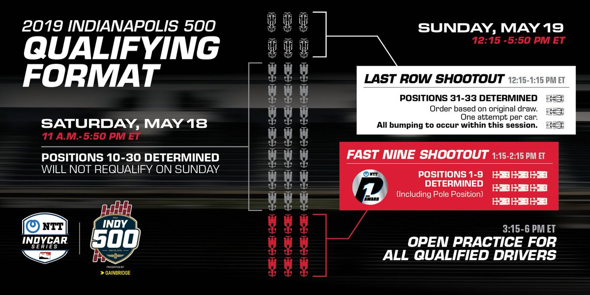 PR - Qualifying is a little different this year. Check out the procedures for today and tomorrow ⬇⬇ #ThisIsMay | #INDYCAR | @AutoNation | @SIRIUSXM