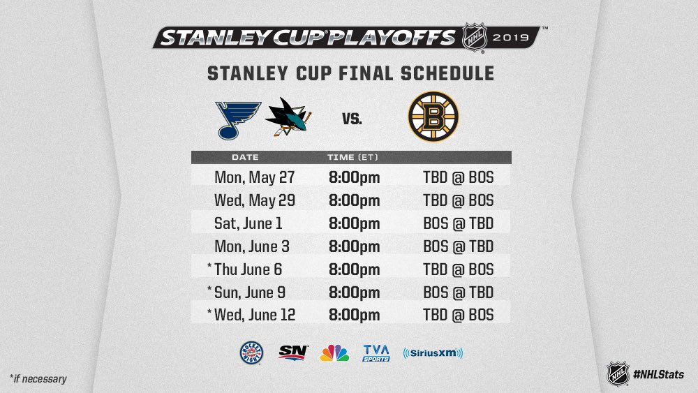Stanley Cup Finals Schedule 2019 Jeremy Rutherford on Twitter:
