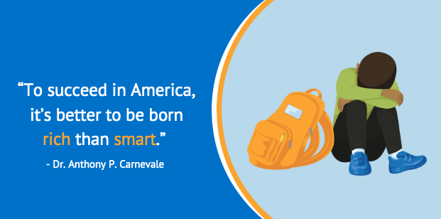 """test Twitter Media - """"To succeed in America, it's better to be born rich than smart."""" - Dr. Anthony P. Carnevale #CEWequity https://t.co/oN8UrwnaY7"""