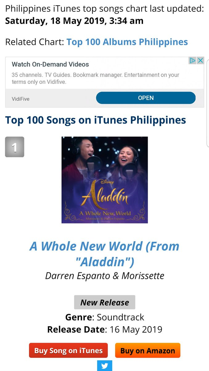 Still number 1 on the itunes Philippines charts as of Saturday, May 18, 3:34 AM! Continue to stream the living daylights out of it! Don't stop! Morissette and Darren doin Disney and the Philippines proud!