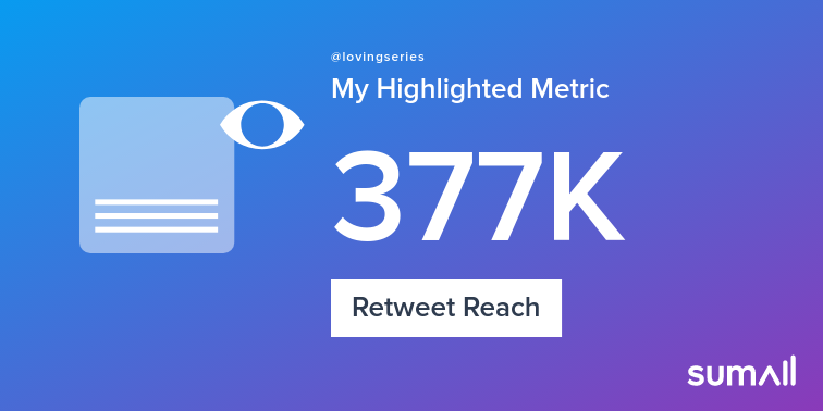 My week on Twitter 🎉: 46 Mentions, 964 Likes, 305 Retweets, 377K Retweet Reach, 23 New Followers. See yours with https://sumall.com/performancetweet?utm_source=twitter&utm_medium=publishing&utm_campaign=performance_tweet&utm_content=text_and_media&utm_term=51313e152796950a20a58742…