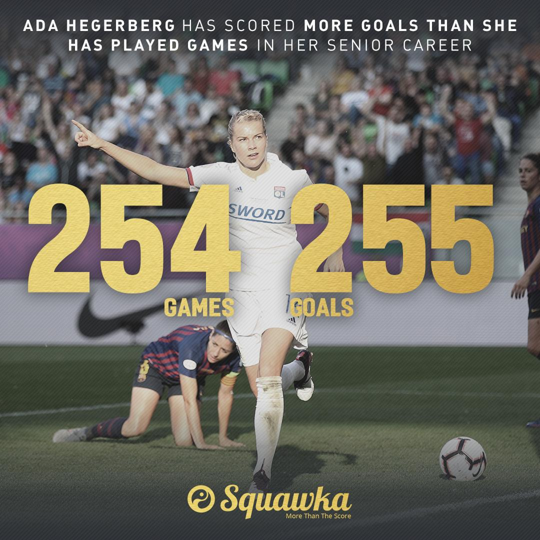Ada Hegerberg has scored more goals in her career than she has played games. 254 games. 255 goals. 😳