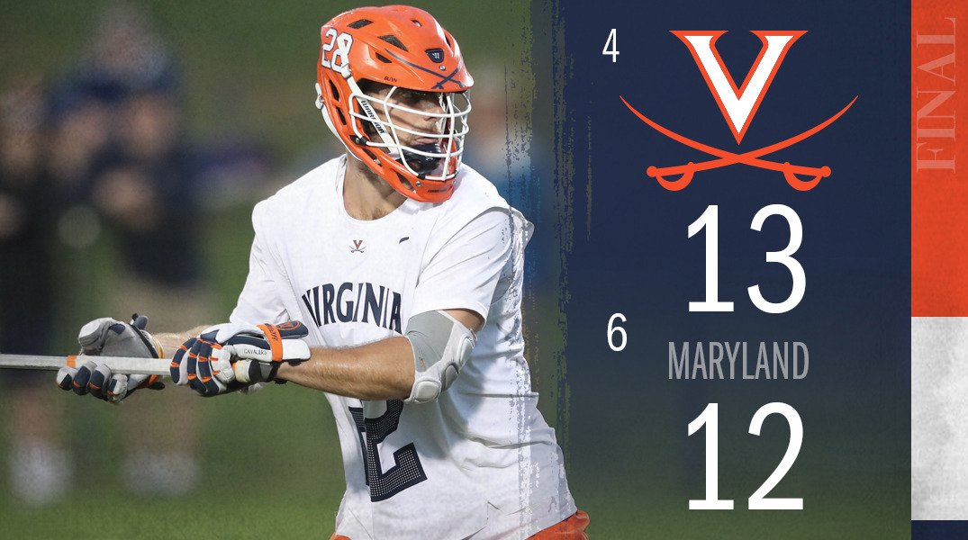 WAHOOWA!!!!!  Matt Moore scores the OT WINNER. UVA Advances to Championship Weekend for the first time since 2011. UVA wins its fourth game in OT this season, topping rival Maryland, 13-12. #GoHoos