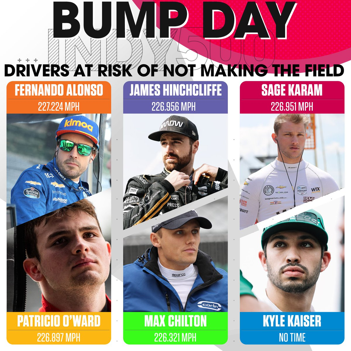 IndyCar on NBC's photo on #BumpDay