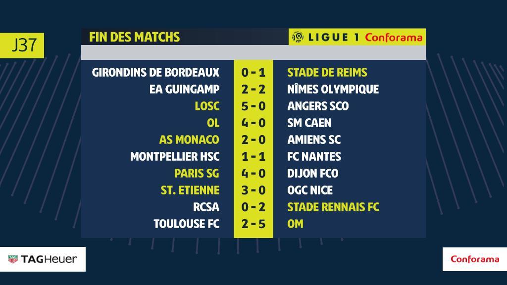 38e journée de Ligue 1