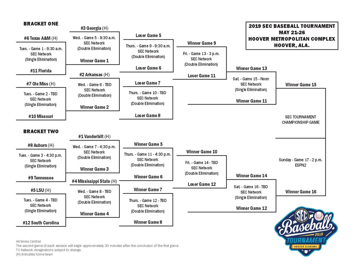 image regarding Printable Sec Tournament Bracket known as SEC Baseball Match bracket, routine