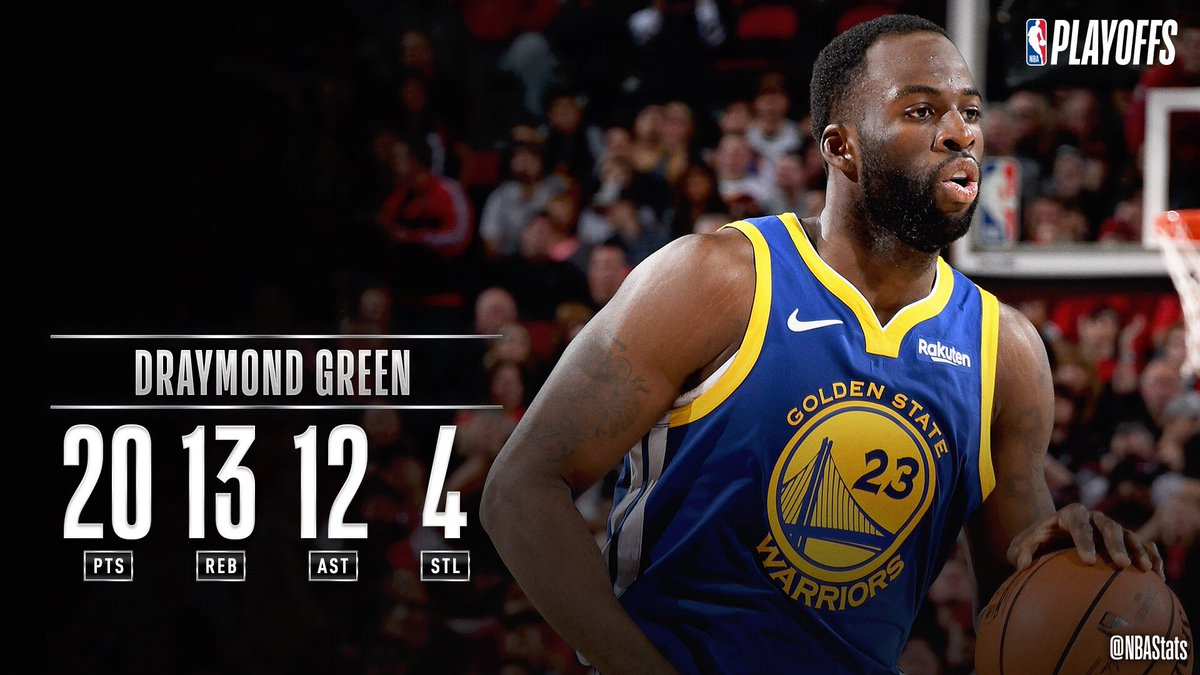 Draymond Green (20 PTS, 13 REB, 12 AST, 4 STL) joins Fat Lever (1989) and Russell Westbrook (2019) as the only players in @NBAHistory to record at least 20 points, 12 rebounds, 12 assists, and 4 steals in a postseason game! #SAPStatLineOfTheNight <br>http://pic.twitter.com/aIMjjsbY2l