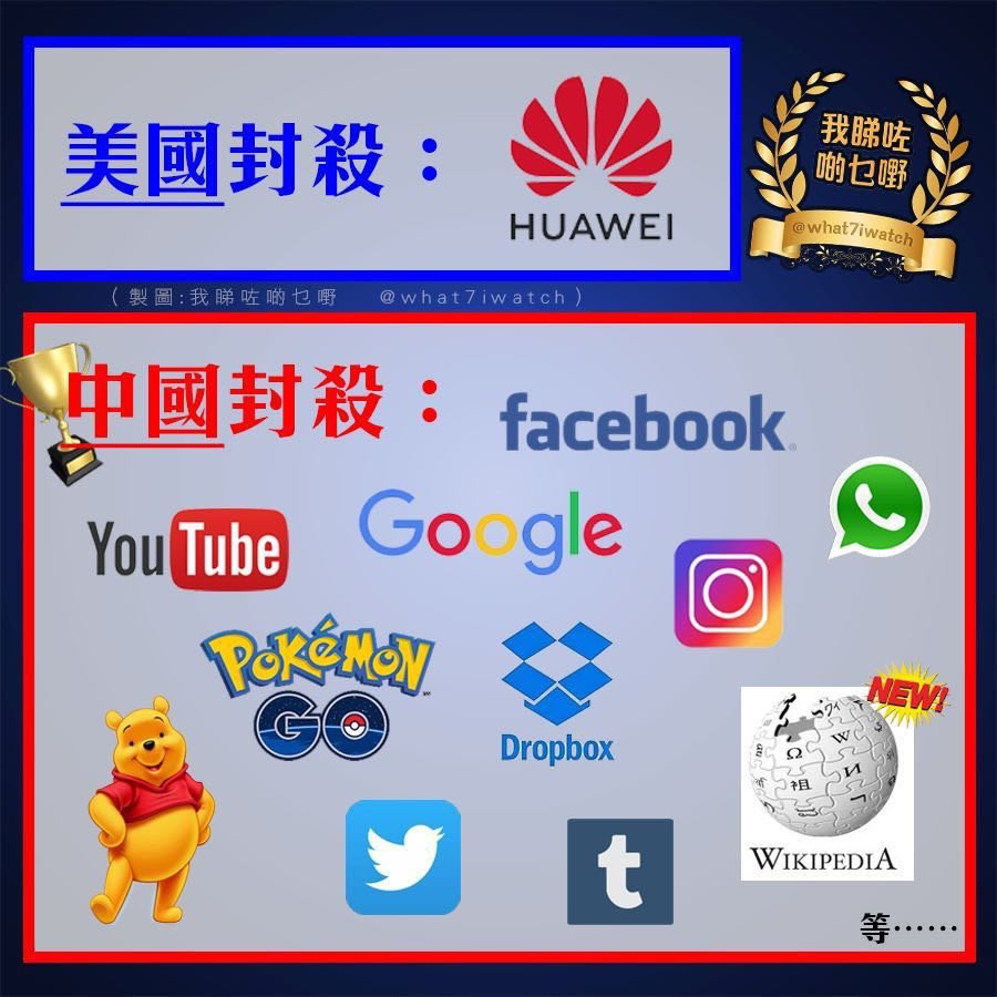 US banned (during the trade war): #Huawei China banned (before the trade war): (..see the list below...)