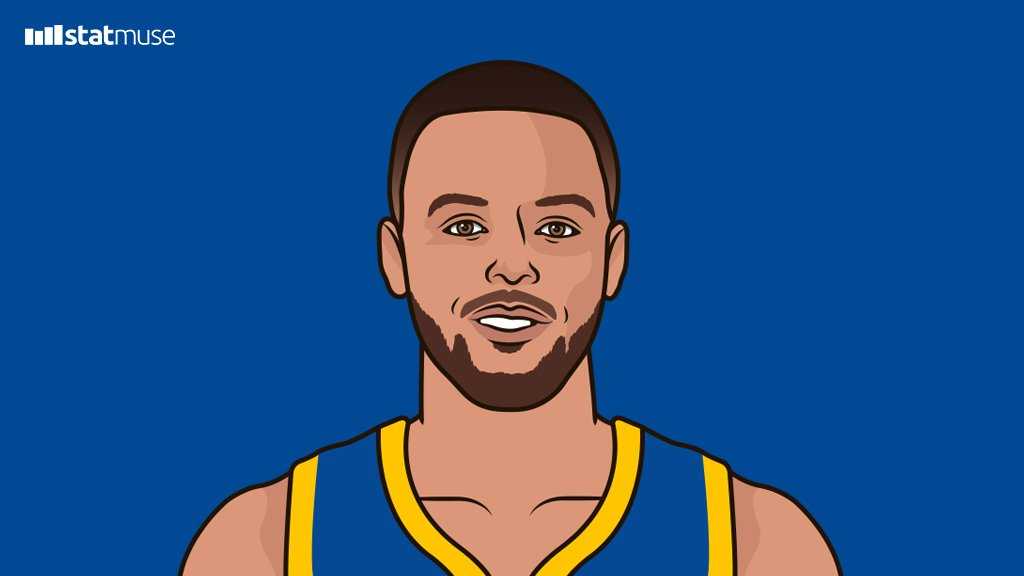 StatMuse's photo on #GSWvsPOR