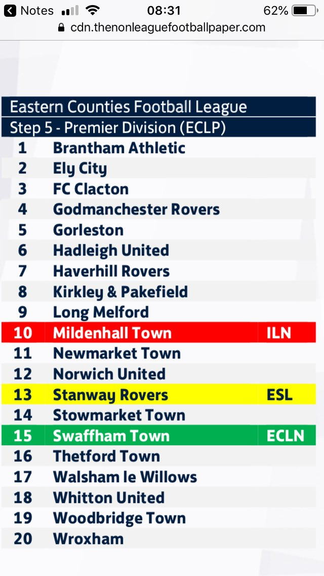 Subject to change. These are the leagues/teams for the Thurlow Nunn divisions next year