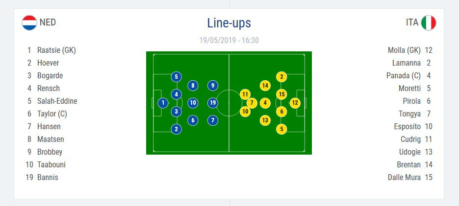 The line-ups have been announced for the #U17EURO final! 🏆  Will the Netherlands🇳🇱 or Italy🇮🇹 clinch the title?   FOLLOW LIVE: http://bit.ly/2019U17final