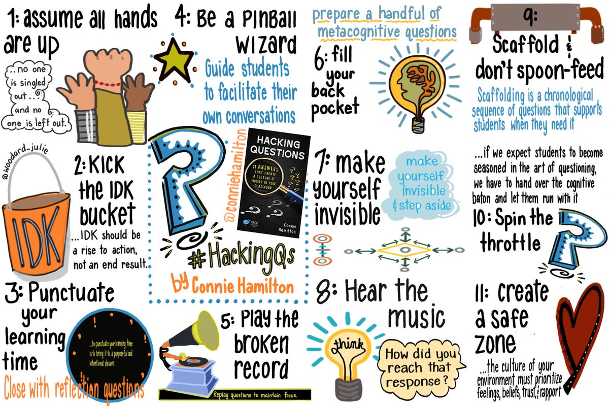 Connie Hamilton Ed.S's photo on #hacklearning
