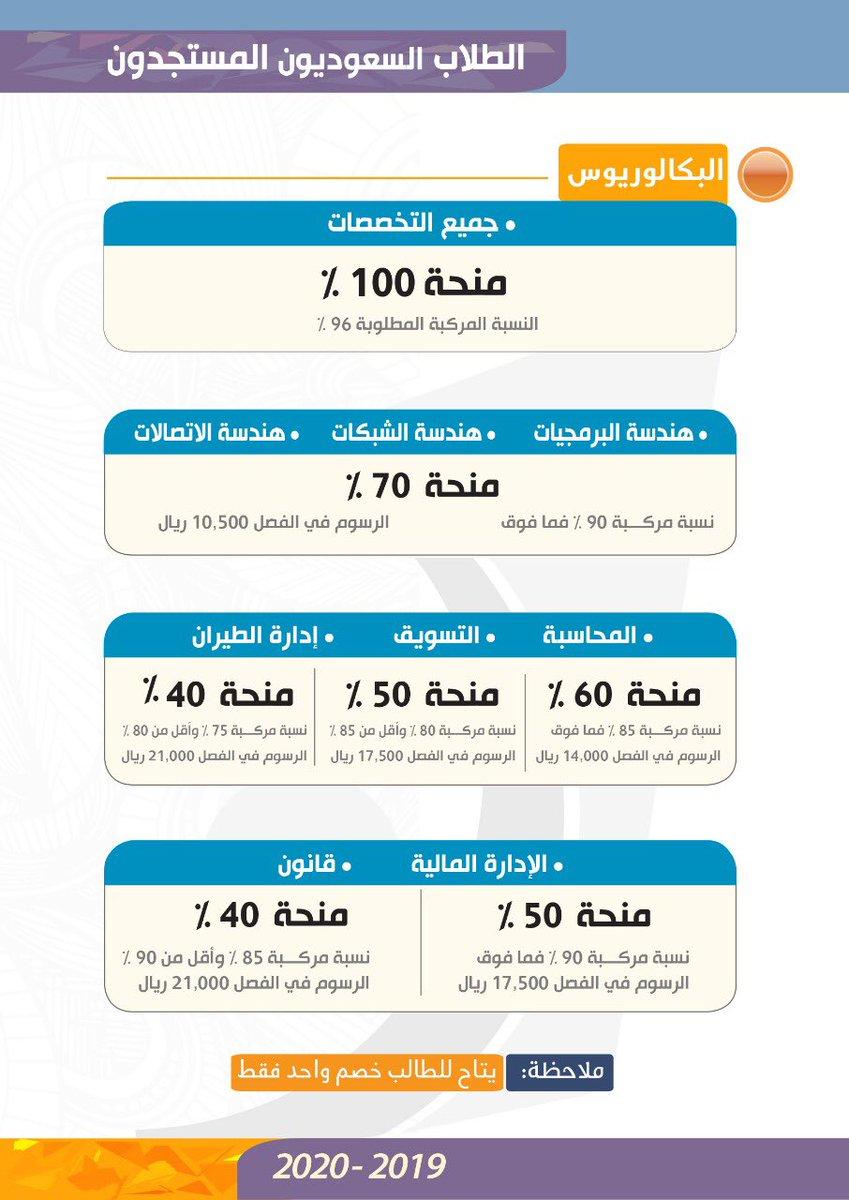 جامعة الأمير سلطان Twitterissa جامعة الأمير سلطان تقدم عدد من المنح لجميع الطلاب وأولوية القبول للتسجيل المبكر التسجيل متاح الان من خلال الرابط Https T Co Vbctzxw78x علما بأنه لن يتم تأكيد القبول إلا عن طريق التسجيل