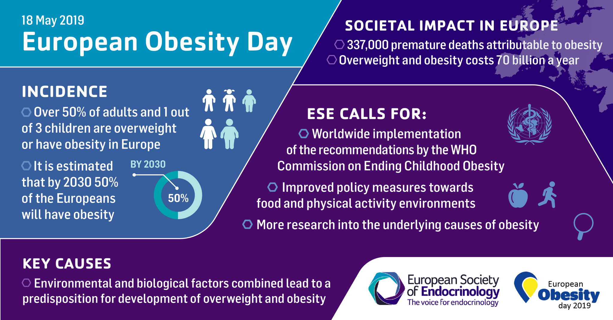 European Society Of Endocrinology Ese On Twitter Ese Supports European Obesity Day 2019 To Raise Awareness For The Impact Of Obesity Urgent Action Is Required To Halt The Global Obesity Epidemic Eod2019
