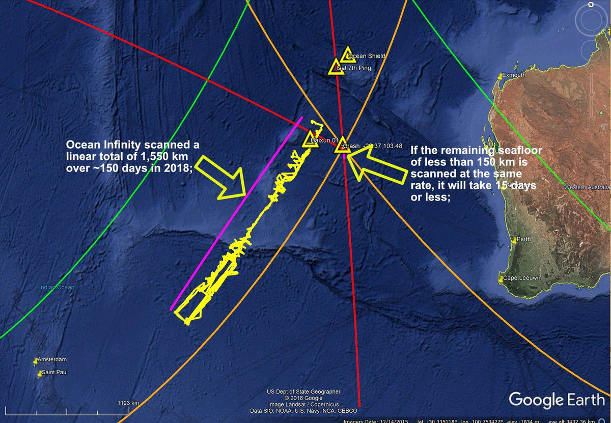 #MH370 I posted a comparison graphic similar to this yesterday and inadvertently included part of Fugro Equator's scan effort in the Ocean Infinity total. This is a correction. The bottom line is the same: it will take 15 days or less to complete the scan for this plane.