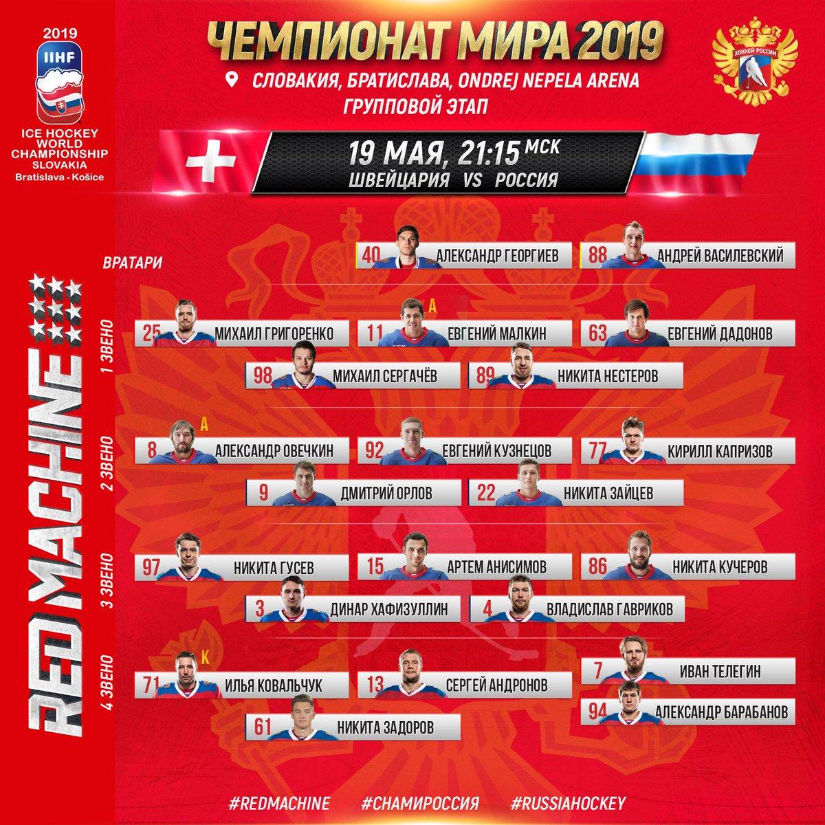 Состав сборной России на матч ЧМ по хоккею-2019 со Швейцарией