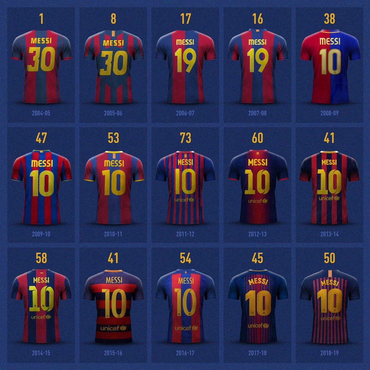 All #Messi goals for #FCBarcelona per season 🔥⚽️