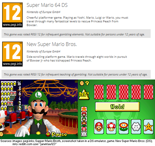 Supper Mario Broth On Twitter The Mario Games Rated For