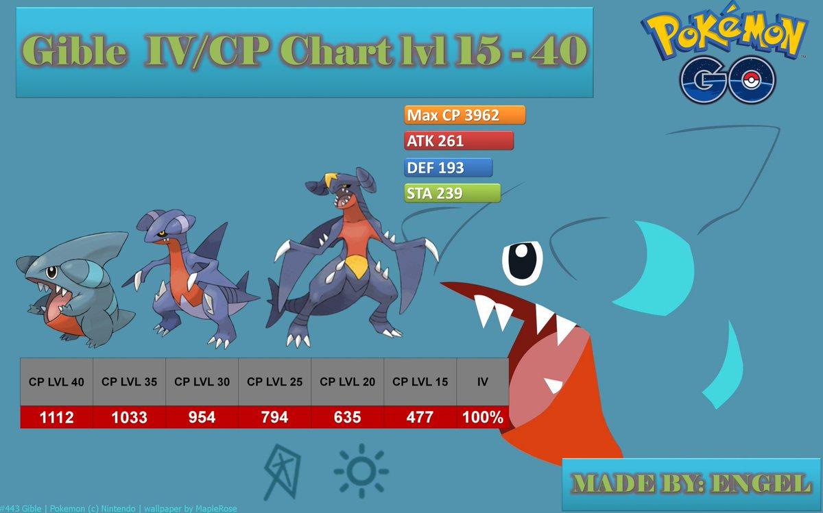 ENGEL Pokémon GO on Twitter:
