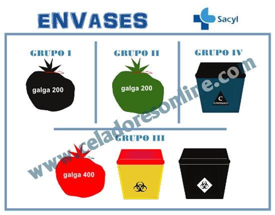 Anexo V. Clasificación de Residuos Sanitarios D69eM2YX4AEL7sM
