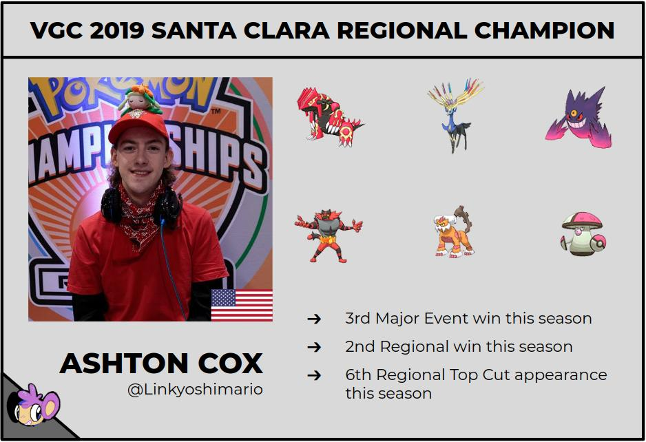 Pokemon VGC 2019 Santa Clara Regional Championships