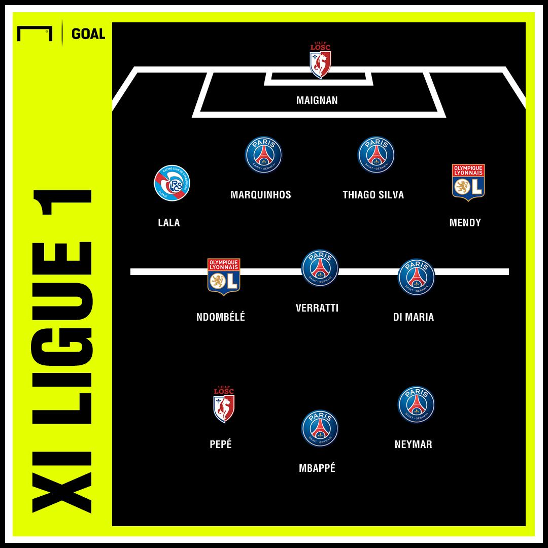Some big stars of both the present and the future... 🤩 The Ligue 1 Team of the Season!