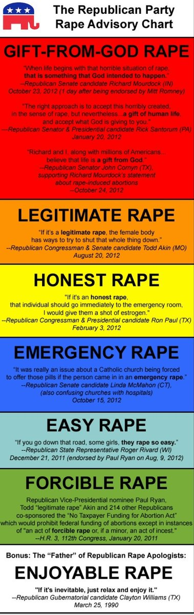 Honeys, Here are a few real quotes from GOPers!🐝🌊🇺🇸👠🌈🌎✌ #WomensRightsAreHumanRights #WarOnWomen