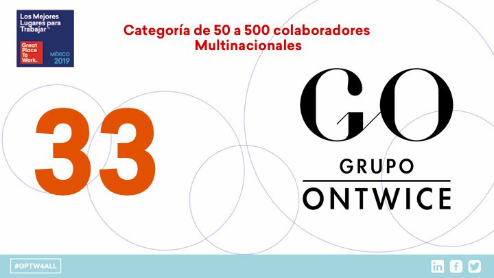 Lugar 33 GRUPO ONTWICE @OntwiceLAT Ontwice Latam   #LasMejores2019 #50a500MNS #GPTW4ALL #weareGPTW https://t.co/xQnYFTtpxy