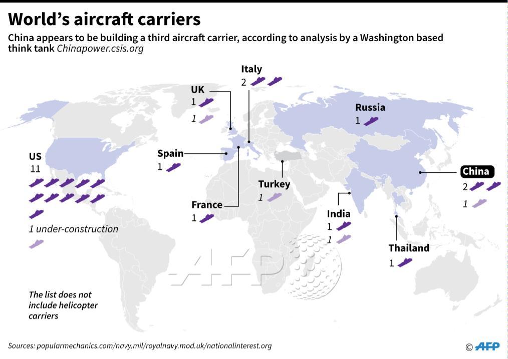 Aircraft Carrier, Satellite, China | Baaz