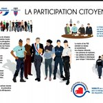 Image for the Tweet beginning: Nouvelle signalétique #participationcitoyenne lancée par