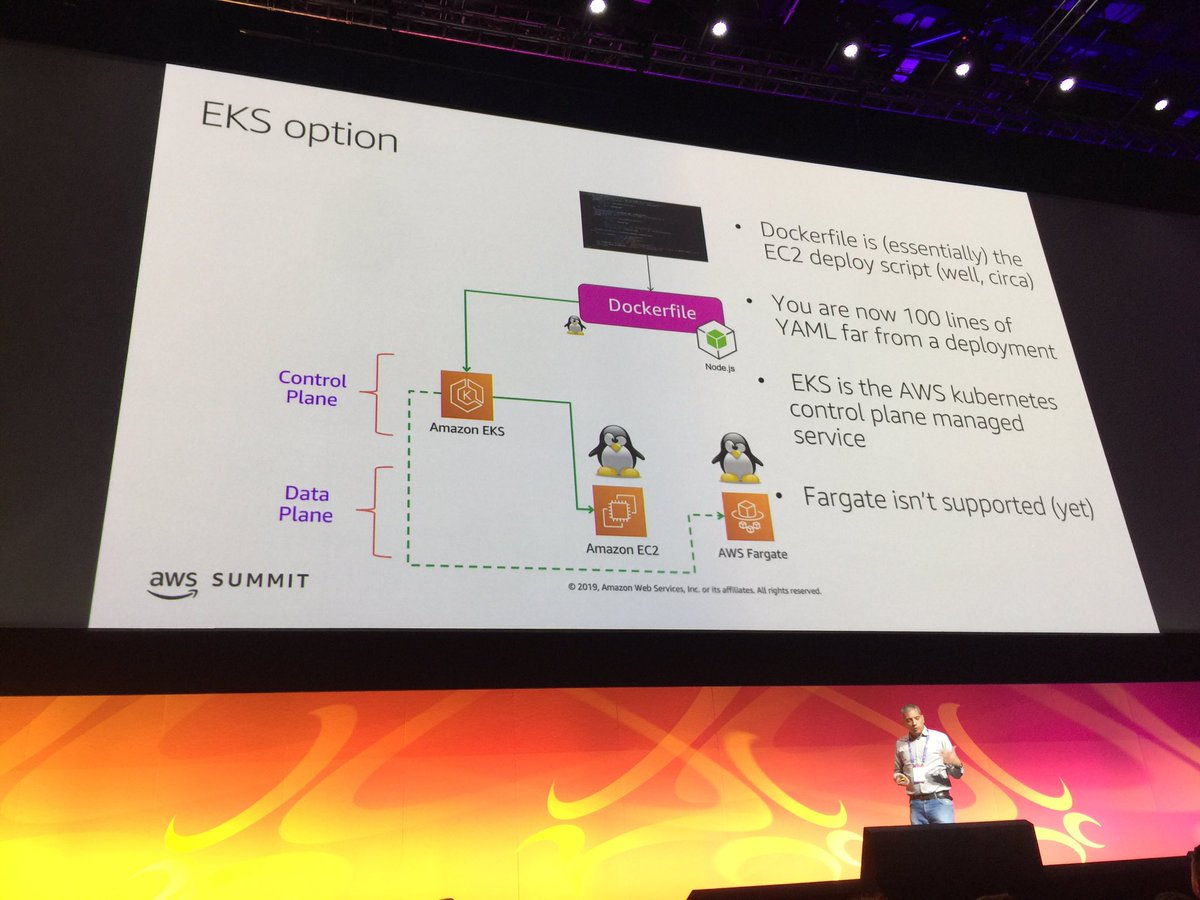 With #AWS EKS #Kubernetes manages the control plane, we the customers are responsible for managing the data plane e.g EC2 - notice the dotted line to Fargate though #awssummit2019