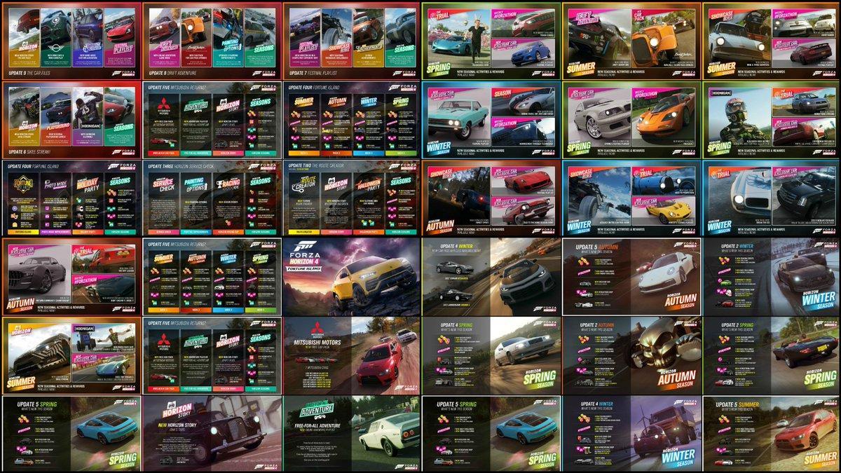 Forza Horizon 4 their live service has been outstanding | ResetEra