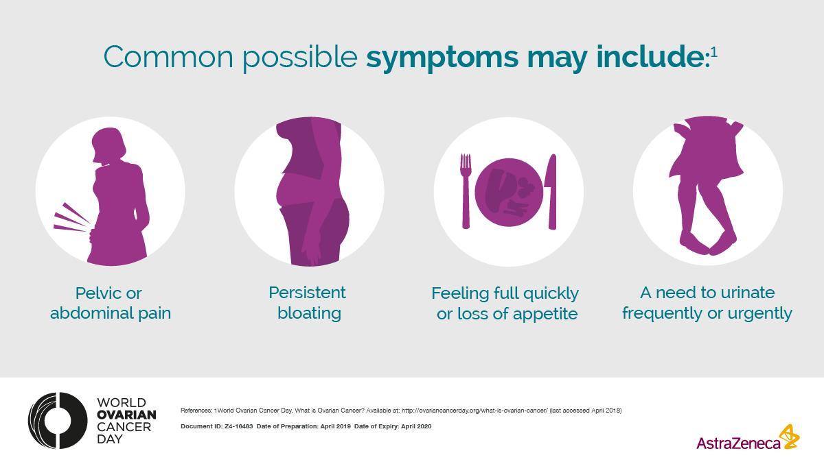 Astrazeneca On Twitter Know The Symptoms Of Ovariancancer Knowledge Is Power Ovariancancerday Sharethepower