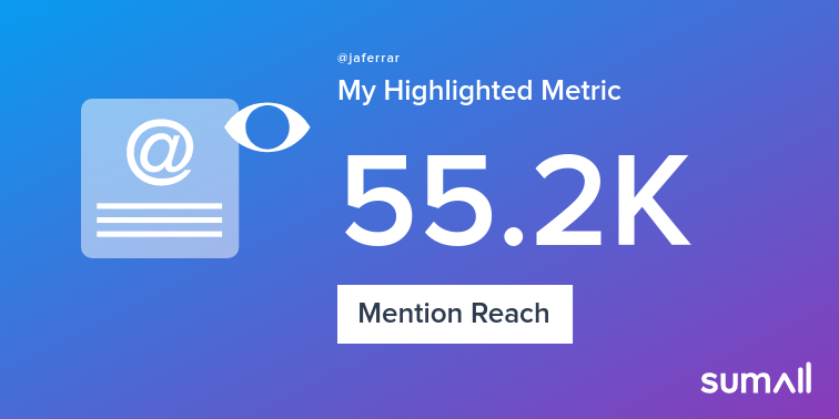 My week on Twitter 🎉: 4 Mentions, 55.2K Mention Reach, 10 New Followers. See yours with https://sumall.com/performancetweet?utm_source=twitter&utm_medium=publishing&utm_campaign=performance_tweet&utm_content=text_and_media&utm_term=eec53a902273e3d71d36a11c …