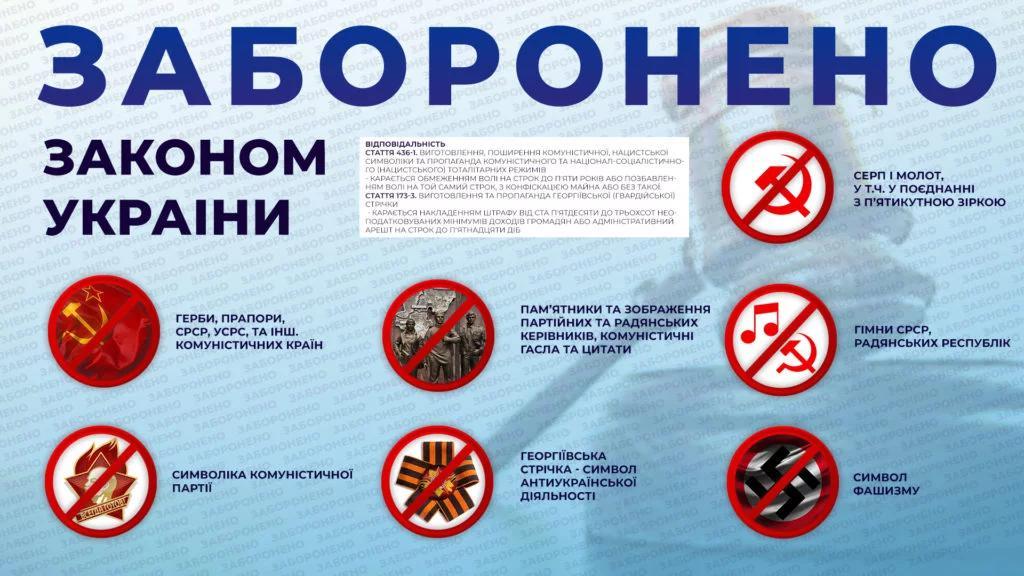 За використання георгіївських стрічок на заходах 9 травня в Україні складено 13 адмінпротоколів, - МВС - Цензор.НЕТ 8110