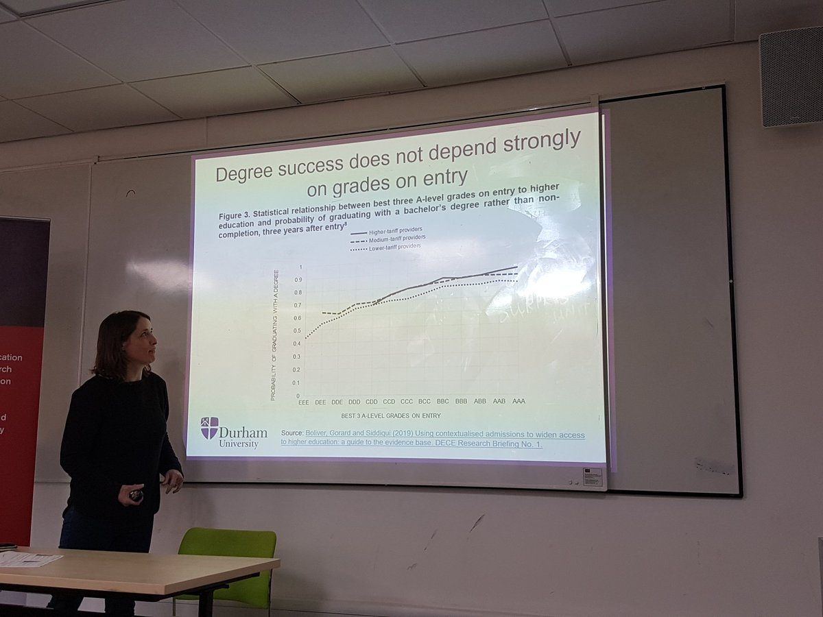 Hearing the inspiring @VikkiBoliver present an indisputable case for contextual admissions at a place like UCL. 👇 lowering grades for entry means there's still a good chance of them getting 1st and 2.1