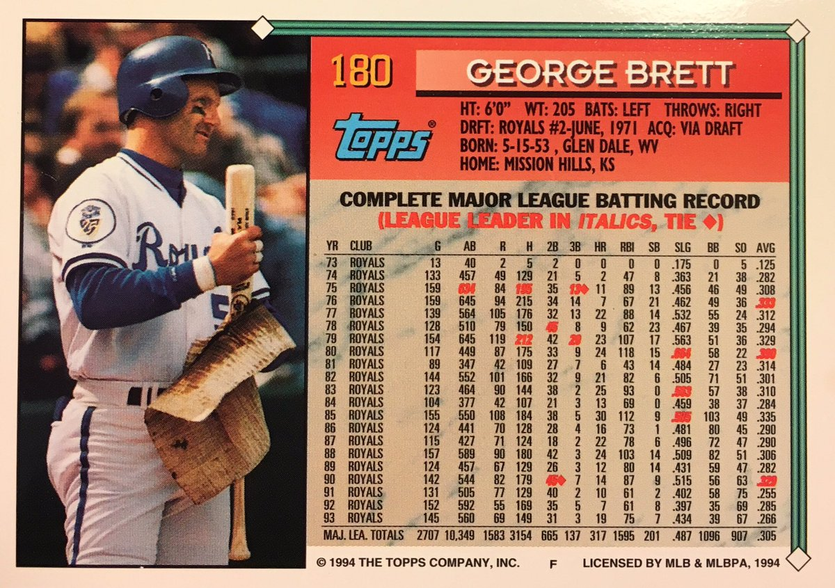 Baseball Card Backs On Twitter This Photo And The Complete Stats
