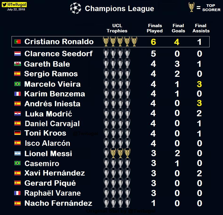 Real Madrid temporada 2018/19 rumores de fichajes, bajas... - Página 6 D6I70tBWkAAEUg2?format=jpg&name=medium